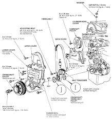 2005 accord 2 4l engine diagram wiring diagram for you • 2001 honda civic engine diagram 03 charts diagram 2002 toyota camry engine ka24de engine