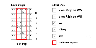 Reading A Knitting Pattern Chart Keep Your Knitting On Track With Charts Interweave
