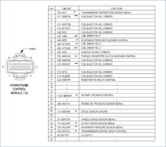wiring diagram 2000 jeep wrangler ac clutch szliachta org sophisticated 98 ford ranger 2 5 pcm wiring diagram best