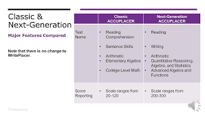 Math Accuplacer Score Chart Welcome To This Presentation On The Next Generation Of