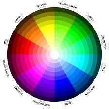 Spiritual Color Chart Understand The 7 Chakra Colors And What They Mean