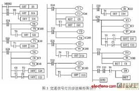traffic light automatic control system on the basis of plc  dave these two pictures have the following characteristics