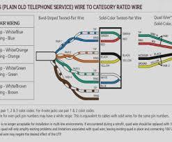 dsl phone jack wiring diagram elegant phone jack splitter wiring dsl phone jack wiring diagram elegant phone jack splitter wiring diagram circuits amp symbols diagrams