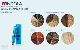 Schwarzkopf Indola Colour Chart