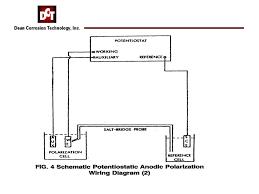 dean wiring diagram all wiring diagram dean ml wiring diagram wiring diagram schematic relay wiring diagram dean ml wiring diagram good
