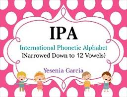Ipa Chart For Singers Ipa Vowel Posters Choral Singing Singing Ipa Music