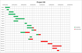 Gantt Chart On Excel 2016 Gantt Chart Excel 2016 Spreadsheet Collections