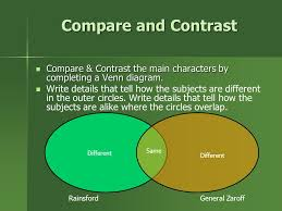 Rainsford Zaroff Venn Diagram The Most Dangerous Game Writing Basics Combining Sentences Hw W G