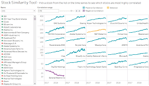 Designing Advanced Analytics Applications With Tableau Set