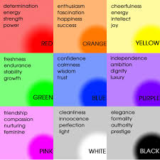 All Ways The Importance Of Color Choice All Ways