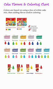 Mccormick Food Coloring Chart Food In 2019 Food Coloring