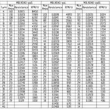 Rc Plane Motor Size Chart