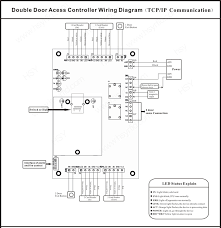 tcp ip and wiegand interface 2 door rfid access control system wiring diagram tcp ip and wiegand interface 2 door rfid access control system software