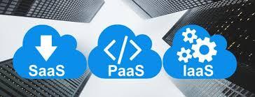 Saas Paas Iaas Understanding The Business Value Of Cloud Services Saas Paas And