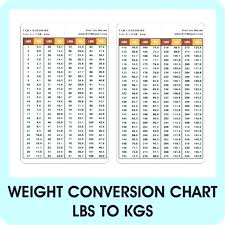 Lbs And Oz To Grams Chart Math Formula Kilograms To Pounds Charleskalajian Com
