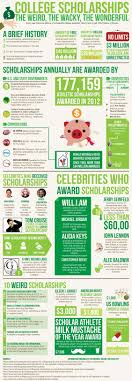 check out this college scholarship infographic with lots of fun  check out this college scholarship infographic with lots of fun information you can use