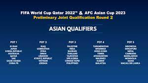 Fifa world cup 2022 qualifiers: Asian Qualifiers Draw To Provide Pathway To Qatar And China Football News Fifa World Cup 2022
