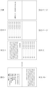 テンプレートを開く Wordのテンプレートを使った冊子の作成基本操作