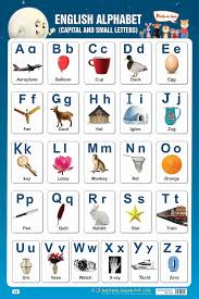 English Alphabet Capital And Small Letters