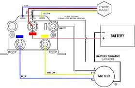 for atv winch wiring relay wiring diagrams best atv winch wiring wiring diagram site warn atv winch for atv winch wiring relay source replacement winch contactor kfi