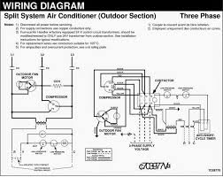basic wiring diagram of aircon wiring diagram simonand how to do house wiring at Basic Electrical House Wiring Diagrams