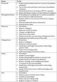 whole house renovation checklist 53 best checklists images organization ideas organizing ideas