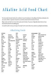 Alkaline And Acidic Food Chart Pdf Acid Alkaline Food Chart 6 Free Templates In Pdf Word