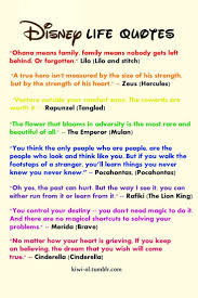 Best Quotes List