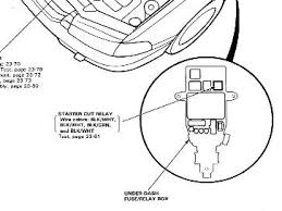 2001 civic fuse box on 2001 images free download wiring diagrams 2001 Honda Civic Ex Fuse Box Diagram 2001 civic fuse box 8 1999 civic 2001 civic fuel pump 2000 honda civic ex fuse box diagram