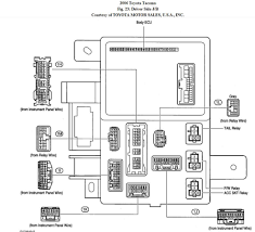 toyota tacoma 1996 to 2015 fuse box diagram yotatech 2006 tacoma driver side fuse box diagram