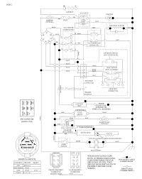 husqvarna wire diagram wiring diagram user husqvarna mower wiring diagram wiring diagram husqvarna mz61 wiring diagram husqvarna wire diagram
