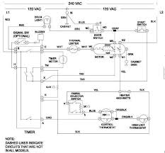 dryer wiring diagram schematic wiring diagram wiring diagram for kenmore dryer the