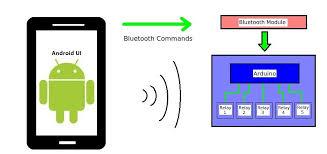 picture of step 3 schematics