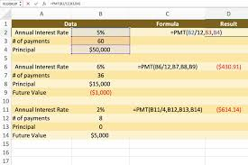 Calculate Loan Payment Formula Excel Pmt Function Calculate Loans Or Saving Plans