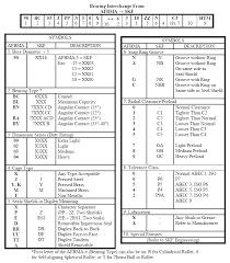 Ball Bearing Interchange Chart Nsk Bearing Cross Reference Chart Bedowntowndaytona Com