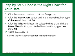 Choose The Right Chart Type For Your Data Microsoft Official Academic Course Microsoft Excel Core Ppt