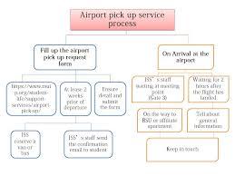 Airport Pick Up Rangsit University International College