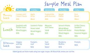 diabetes food menus great diabetic meal plans free images gallery diabetic diet