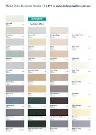 Dulux Colour Chart 2012 Gunmetal Kinetic 8115k Pr