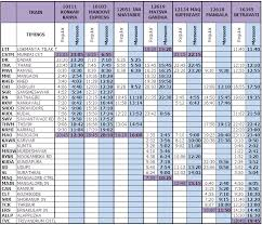 Train Chart Download Download Indian Railway Train Time Table Chart 2017 2020