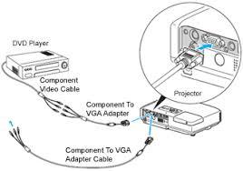 rca to vga wiring diagram vga to rca cable wiring diagram rca video cable wiring diagram component rgb video 3 rca to d sub 15 pin vga video adapter cable rca to Rca Video Cable Wiring Diagram