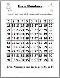 Prime And Composite Numbers 100 Chart Odd And Even Number Charts And Student Worksheets Number