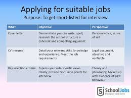 how to write a resume job application cover letter selection criteria