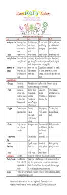 Baby Feeding Chart By Weight Baby Feeding Chart By Weight 1 Pdf Format E Database Org