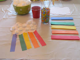Craft For Kitchen Similiar Spring Craft Ideas For Kitchen Keywords