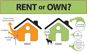Real Estate Renting Buying A House Vs Renting A House Spark Realty