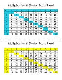 multiplication fact sheet multiplication division fact sheet by the teacher treasury tpt