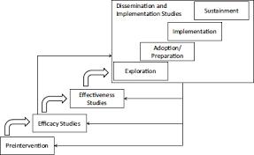scientific essay structure jurisprudence
