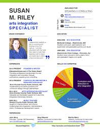 software to make a resume cipanewsletter cover letter how to make resume how to make a resume