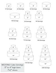 Wilton Royal Icing Color Chart Party Cake Serving Business Moonoon